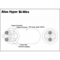 Atlas Hyper Bi-wire